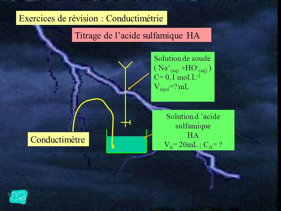 Exercices de révision : Conductimétrie 2. Avec une solution diodure de sodium ( Na + + I - ), G est plus faible quavec la solution diodure de potassiu