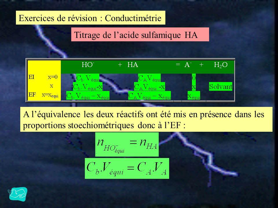 Exercices de révision : Conductimétrie Titrage de lacide sulfamique HA Solution de soude ( Na + (aq) +HO - (aq) ) C= 0,1 mol.L -1 V équi =? mL Solutio
