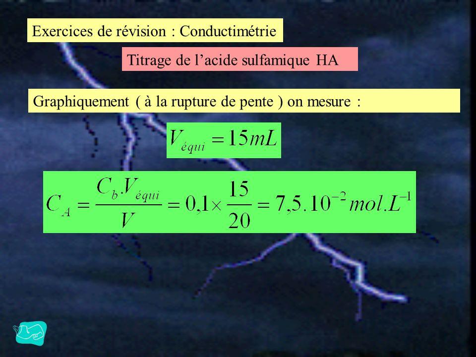 Exercices de révision : Conductimétrie Titrage de lacide sulfamique HA A léquivalence les deux réactifs ont été mis en présence dans les proportions s
