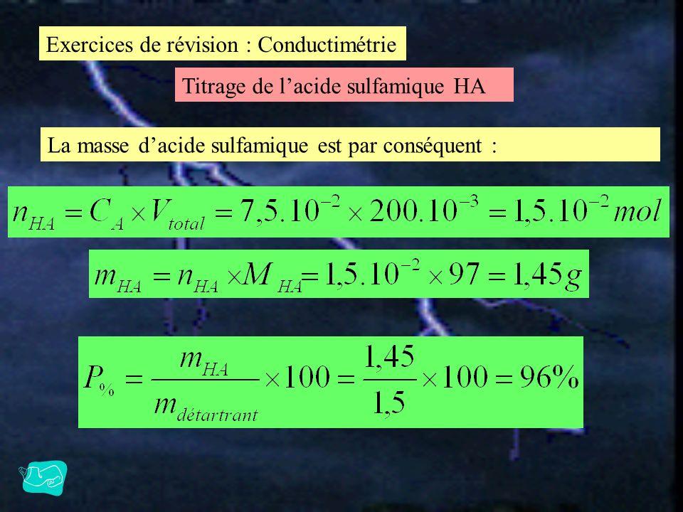 Exercices de révision : Conductimétrie Titrage de lacide sulfamique HA Graphiquement ( à la rupture de pente ) on mesure :