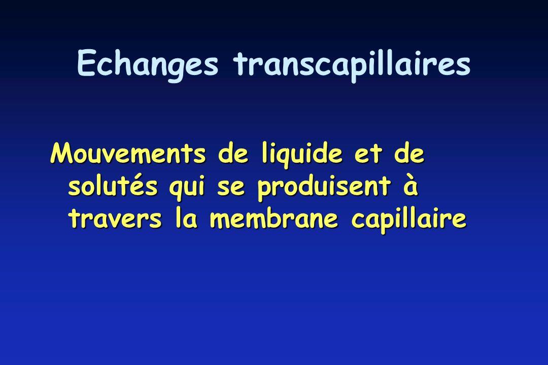 Echanges transcapillaires Mouvements de liquide et de solutés qui se produisent à travers la membrane capillaire