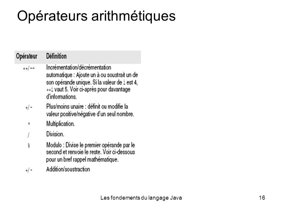 Les fondements du langage Java16 Opérateurs arithmétiques