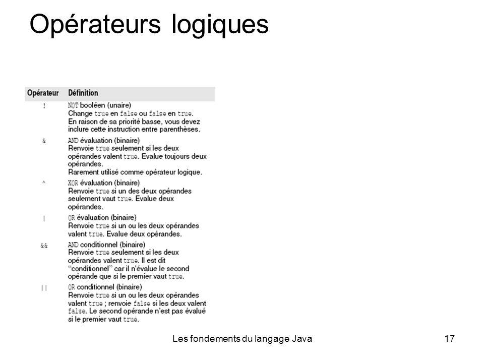Les fondements du langage Java17 Opérateurs logiques