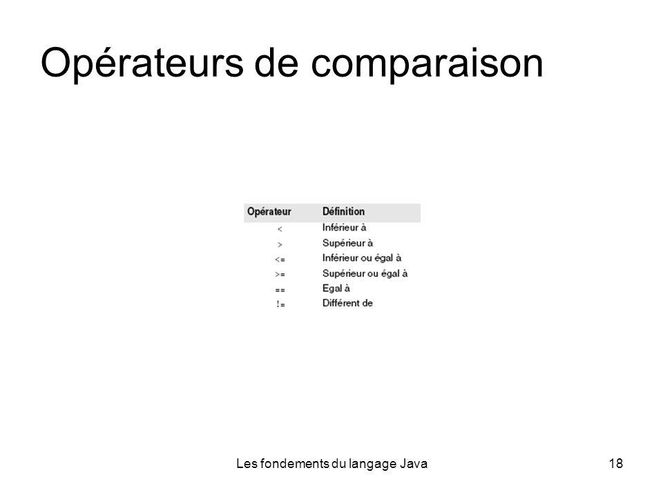 Les fondements du langage Java18 Opérateurs de comparaison