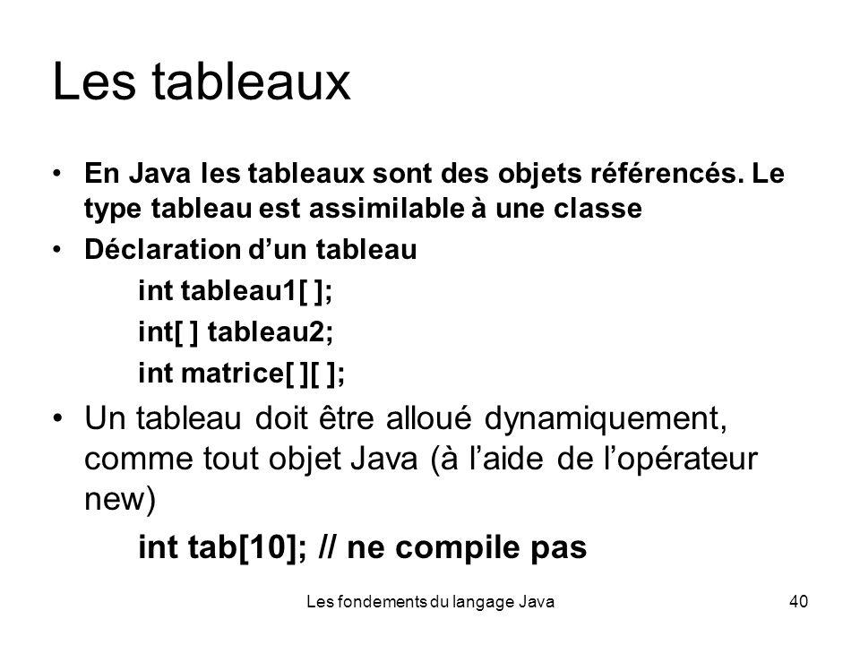 Les fondements du langage Java40 Les tableaux En Java les tableaux sont des objets référencés.