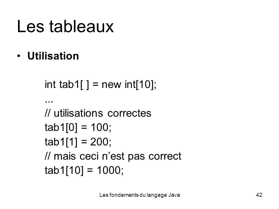 Les fondements du langage Java42 Les tableaux Utilisation int tab1[ ] = new int[10];...