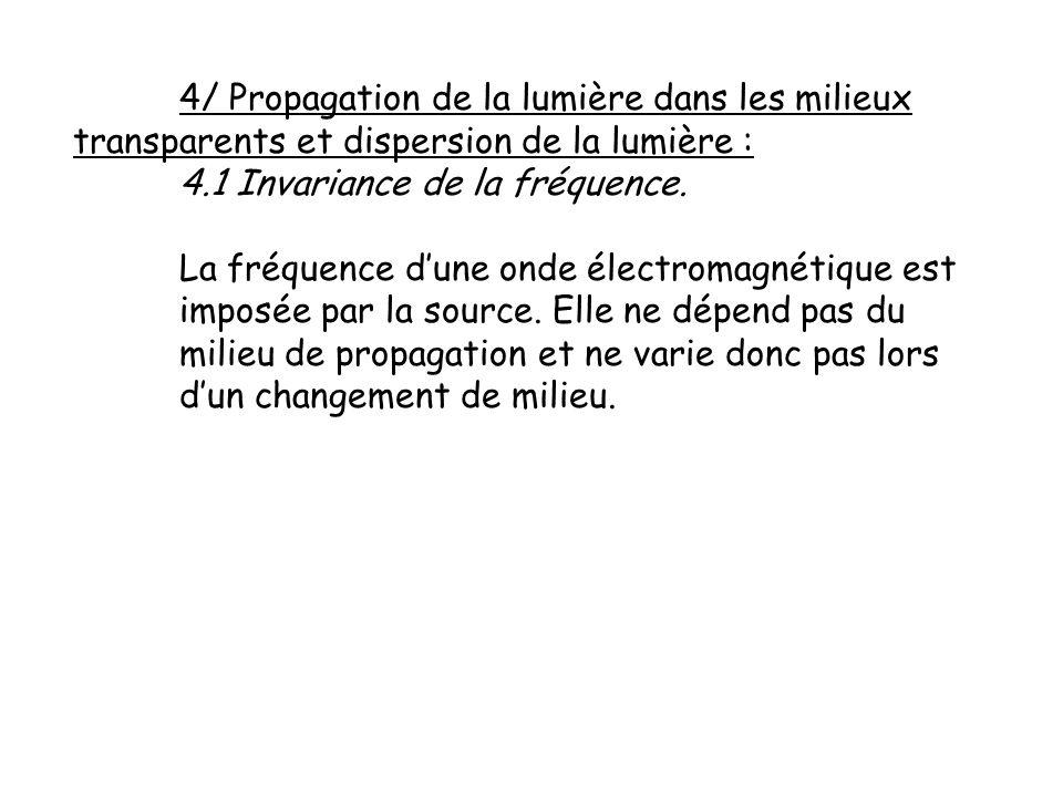 4/ Propagation de la lumière dans les milieux transparents et dispersion de la lumière : 4.1 Invariance de la fréquence. La fréquence dune onde électr