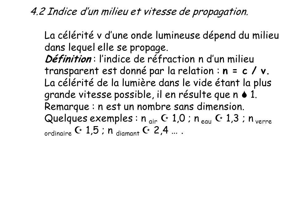 4.2 Indice dun milieu et vitesse de propagation. La célérité v dune onde lumineuse dépend du milieu dans lequel elle se propage. Définition : lindice