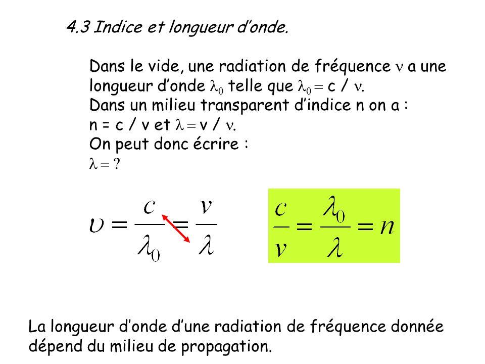 4.3 Indice et longueur donde. Dans le vide, une radiation de fréquence a une longueur donde telle que c /. Dans un milieu transparent dindice n on a :