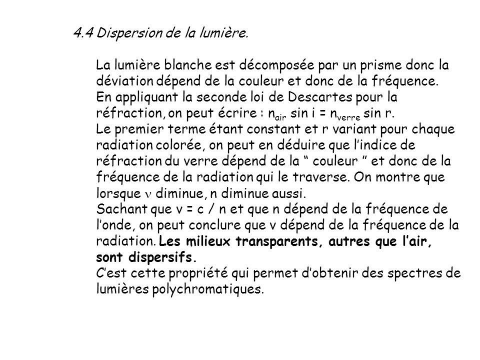4.4 Dispersion de la lumière. La lumière blanche est décomposée par un prisme donc la déviation dépend de la couleur et donc de la fréquence. En appli