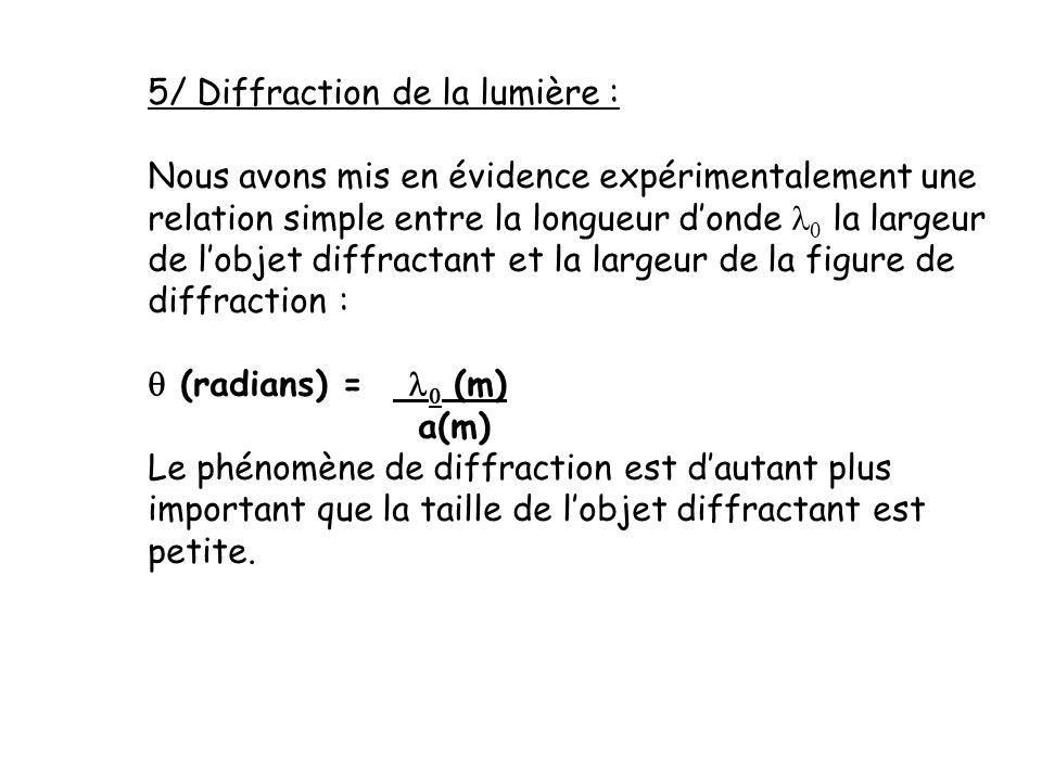 5/ Diffraction de la lumière : Nous avons mis en évidence expérimentalement une relation simple entre la longueur donde la largeur de lobjet diffracta