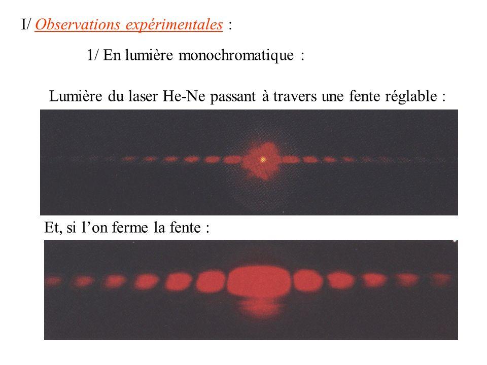 I/ Observations expérimentales : 1/ En lumière monochromatique : Lumière du laser He-Ne passant à travers une fente réglable : Et, si lon ferme la fen