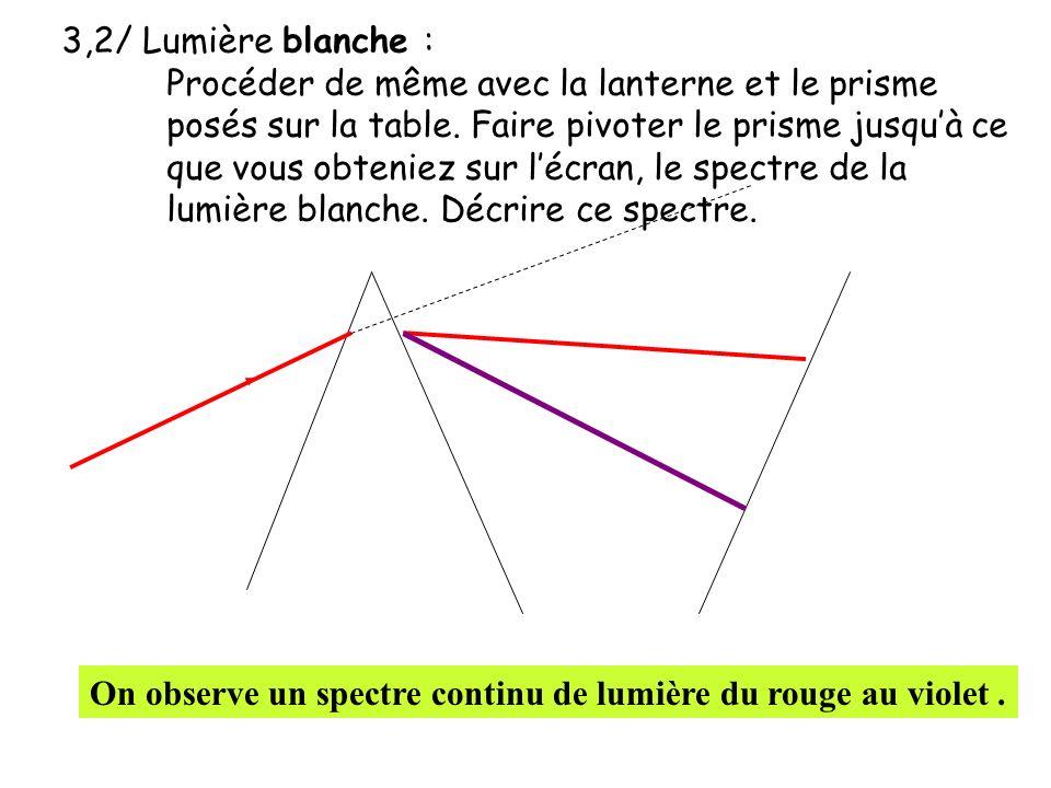 3,2/ Lumière blanche : Procéder de même avec la lanterne et le prisme posés sur la table. Faire pivoter le prisme jusquà ce que vous obteniez sur lécr