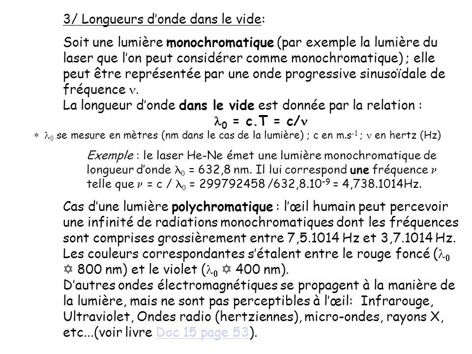 3/ Longueurs donde dans le vide: Soit une lumière monochromatique (par exemple la lumière du laser que lon peut considérer comme monochromatique) ; el
