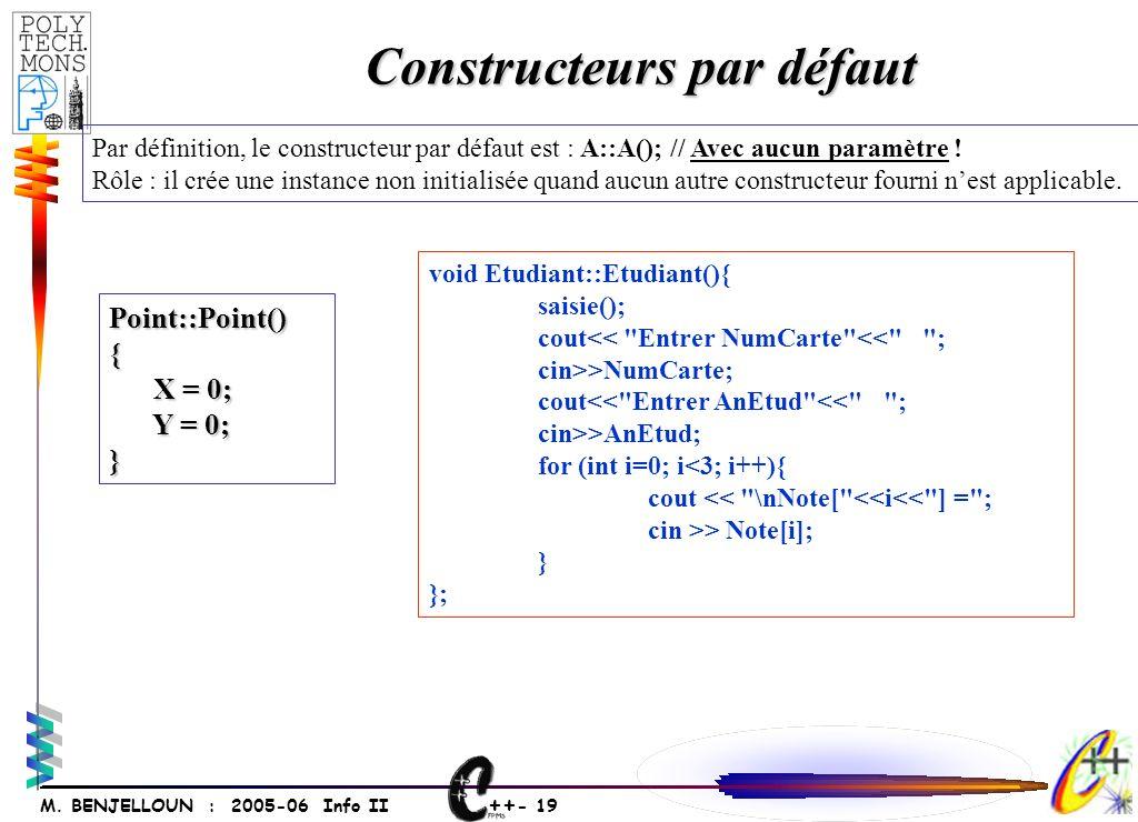 ++ - 19 M. BENJELLOUN : 2005-06 Info II Constructeurs par défaut Point::Point(){ X = 0; X = 0; Y = 0; Y = 0;} Par définition, le constructeur par défa