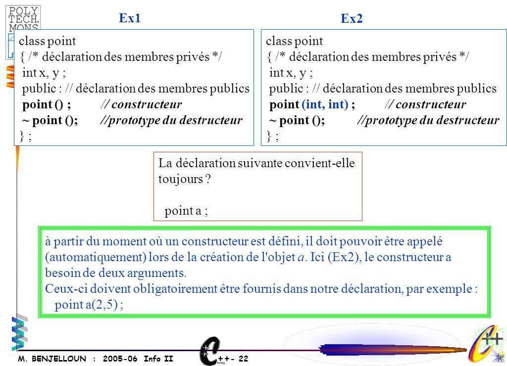 ++ - 22 M. BENJELLOUN : 2005-06 Info II class point { /* déclaration des membres privés */ int x, y ; public : // déclaration des membres publics poin