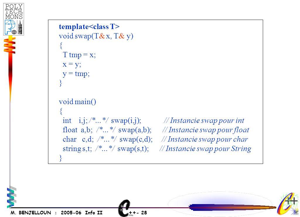 ++ - 28 M. BENJELLOUN : 2005-06 Info II template void swap(T& x, T& y) { T tmp = x; x = y; y = tmp; } void main() { int i,j; /*...*/ swap(i,j); // Ins