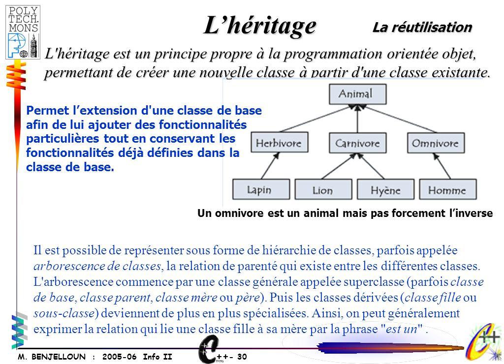 ++ - 30 M. BENJELLOUN : 2005-06 Info II La réutilisation L'héritage est un principe propre à la programmation orientée objet, permettant de créer une