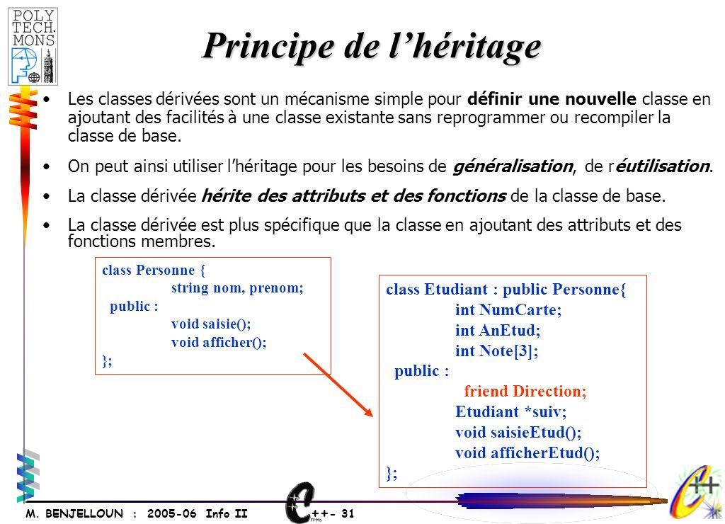 ++ - 31 M. BENJELLOUN : 2005-06 Info II Principe de lhéritage Les classes dérivées sont un mécanisme simple pour définir une nouvelle classe en ajouta