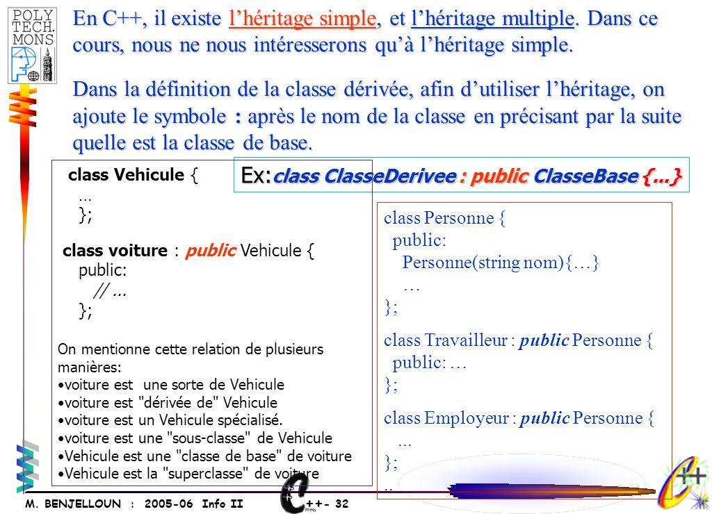 ++ - 32 M. BENJELLOUN : 2005-06 Info II En C++, il existe lhéritage simple, et lhéritage multiple. Dans ce cours, nous ne nous intéresserons quà lhéri