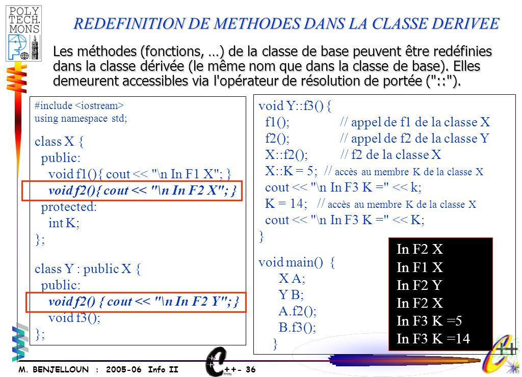 ++ - 36 M. BENJELLOUN : 2005-06 Info II REDEFINITION DE METHODES DANS LA CLASSE DERIVEE Les méthodes (fonctions, …) de la classe de base peuvent être