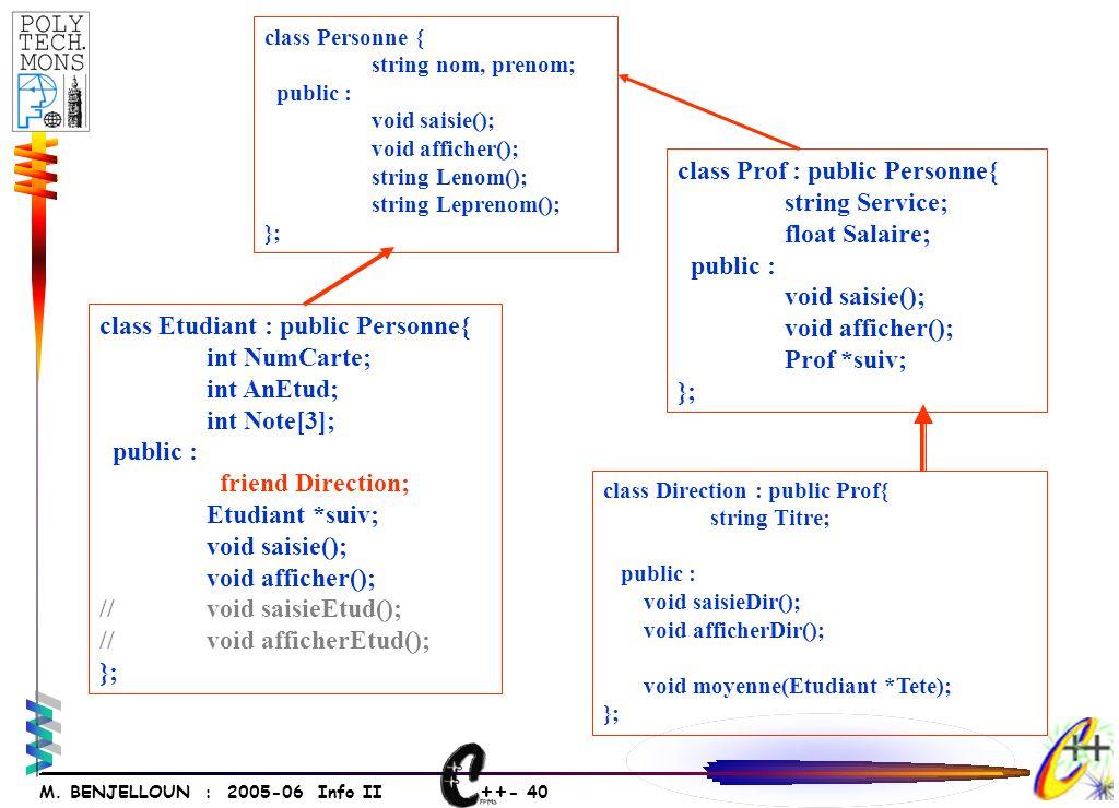 ++ - 40 M. BENJELLOUN : 2005-06 Info II class Personne { string nom, prenom; public : void saisie(); void afficher(); string Lenom(); string Leprenom(