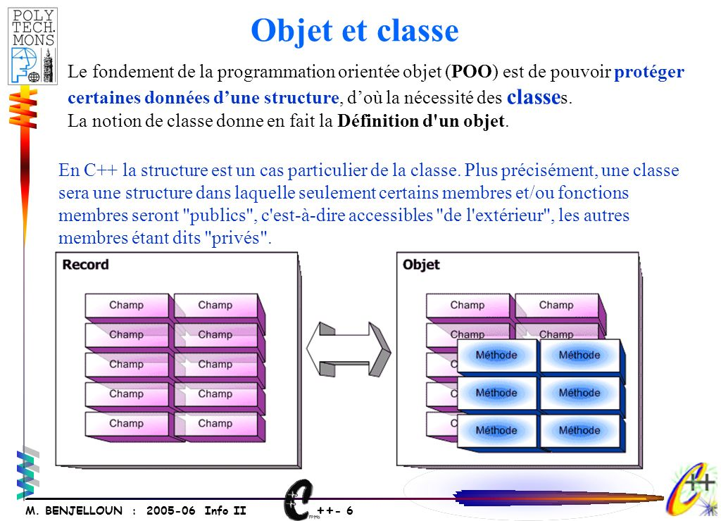 ++ - 6 M. BENJELLOUN : 2005-06 Info II Objet et classe Le fondement de la programmation orientée objet (POO) est de pouvoir protéger certaines données