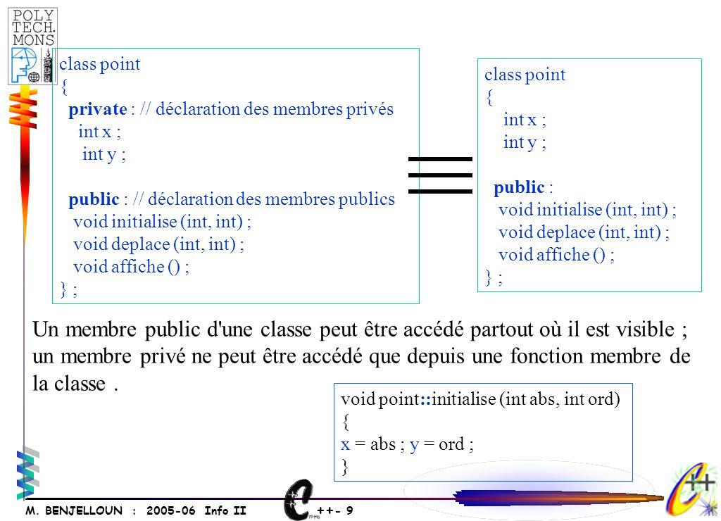 ++ - 9 M. BENJELLOUN : 2005-06 Info II Un membre public d'une classe peut être accédé partout où il est visible ; un membre privé ne peut être accédé