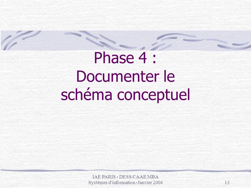IAE PARIS - DESS CAAE MBA Systèmes d'information -Janvier 200413 Phase 4 : Documenter le schéma conceptuel