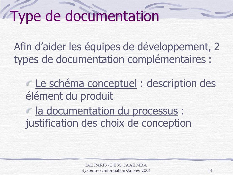 IAE PARIS - DESS CAAE MBA Systèmes d'information -Janvier 200414 Type de documentation Afin daider les équipes de développement, 2 types de documentat