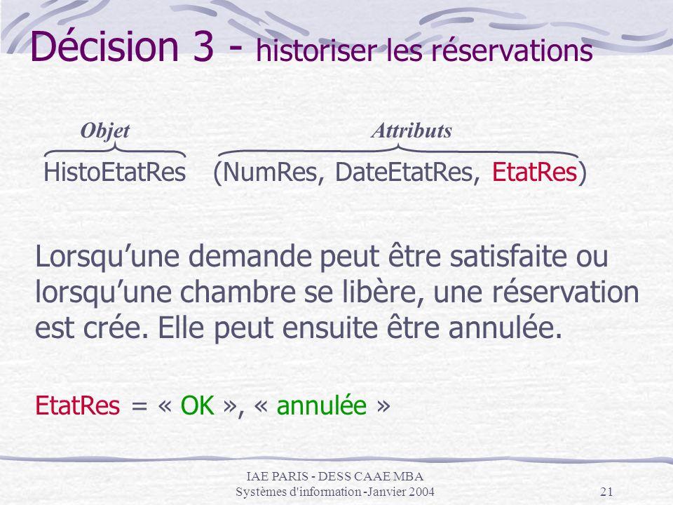 IAE PARIS - DESS CAAE MBA Systèmes d'information -Janvier 200421 Décision 3 - historiser les réservations HistoEtatRes (NumRes, DateEtatRes, EtatRes)