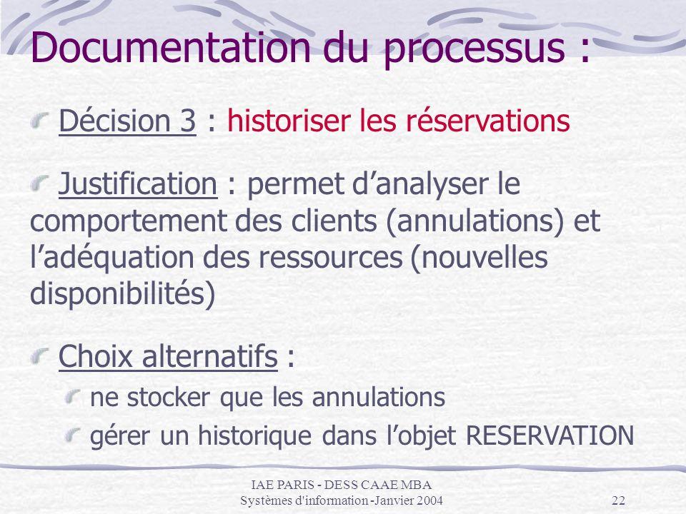 IAE PARIS - DESS CAAE MBA Systèmes d'information -Janvier 200422 Documentation du processus : Décision 3 : historiser les réservations Justification :