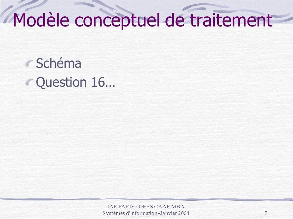 IAE PARIS - DESS CAAE MBA Systèmes d information -Janvier 200418 Table : HistoEtatDem Instances de lobjet HistoEtatDem NumDem DateEtatDem EtatDem EtatDem: « satisfait » = 1 « en attente » = 2 « refusé » = 3 Décision 2 - historiser les demandes