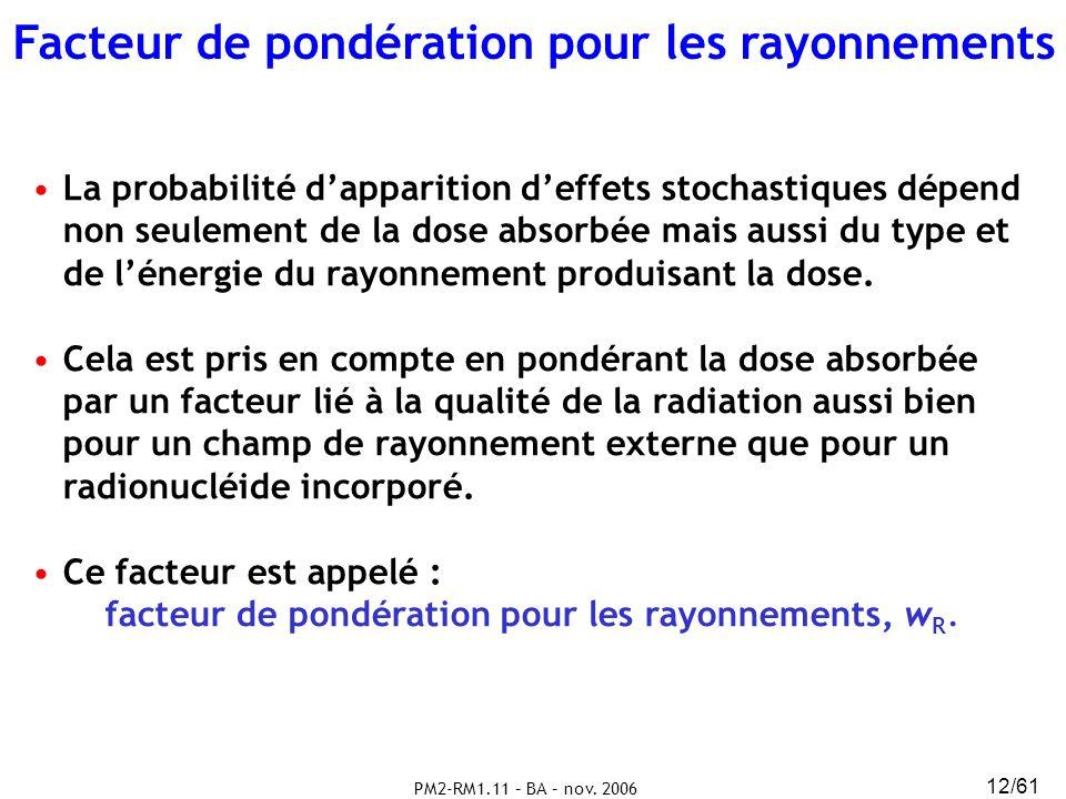 PM2-RM1.11 – BA – nov. 2006 12/61 Facteur de pondération pour les rayonnements La probabilité dapparition deffets stochastiques dépend non seulement d
