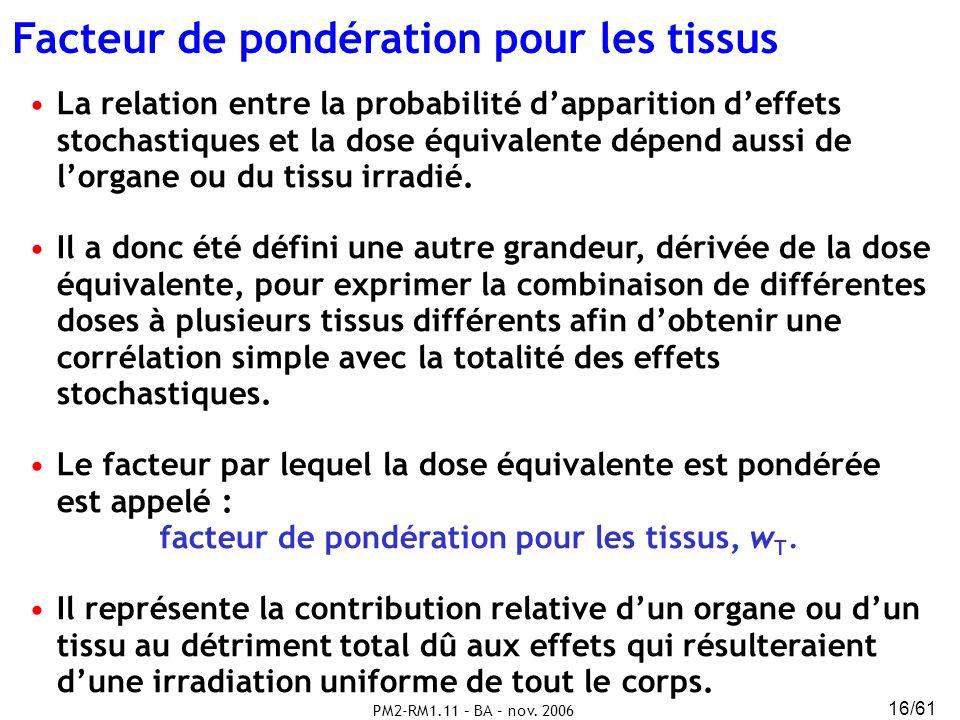 PM2-RM1.11 – BA – nov. 2006 16/61 Facteur de pondération pour les tissus La relation entre la probabilité dapparition deffets stochastiques et la dose
