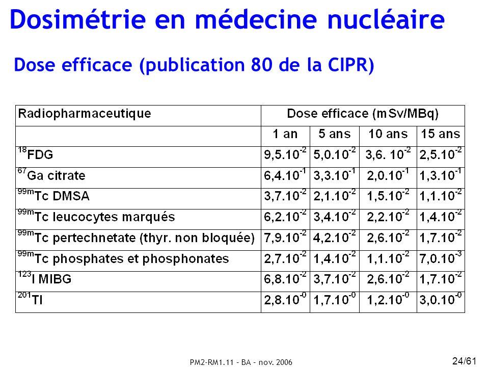 PM2-RM1.11 – BA – nov. 2006 24/61 Dose efficace (publication 80 de la CIPR) Dosimétrie en médecine nucléaire