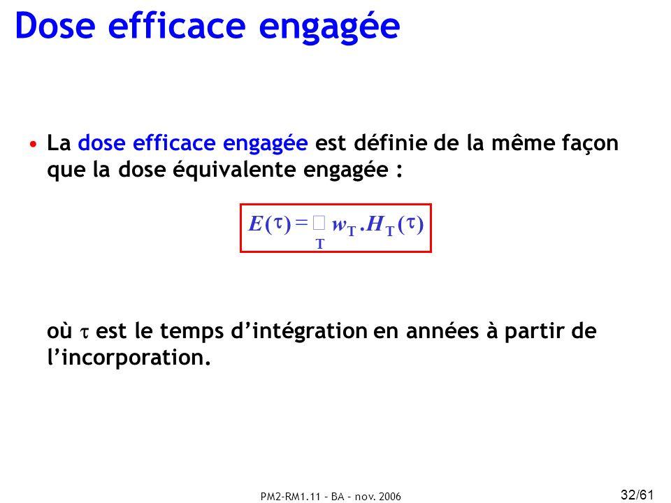 PM2-RM1.11 – BA – nov. 2006 32/61 Dose efficace engagée La dose efficace engagée est définie de la même façon que la dose équivalente engagée : où est