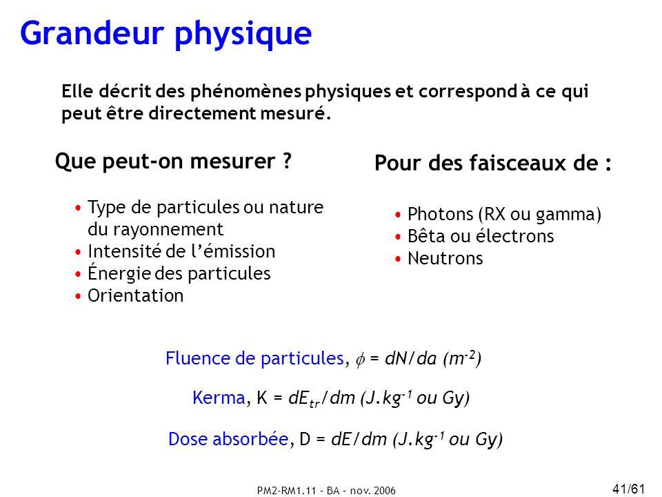 PM2-RM1.11 – BA – nov. 2006 41/61 Grandeur physique Elle décrit des phénomènes physiques et correspond à ce qui peut être directement mesuré. Que peut