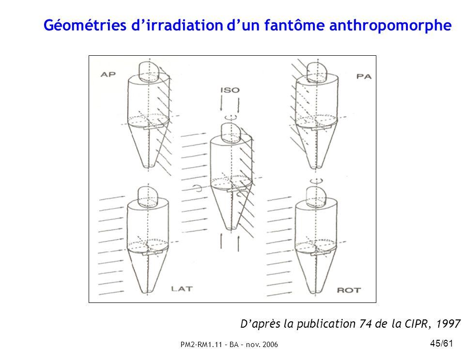 PM2-RM1.11 – BA – nov. 2006 45/61 Géométries dirradiation dun fantôme anthropomorphe Daprès la publication 74 de la CIPR, 1997