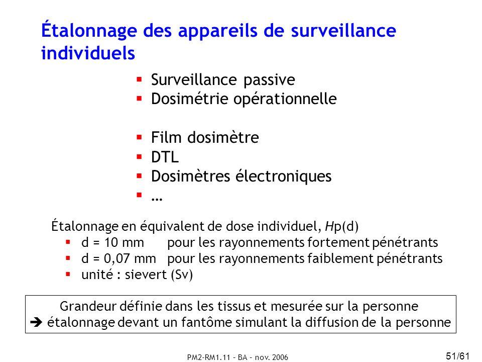 PM2-RM1.11 – BA – nov. 2006 51/61 Étalonnage des appareils de surveillance individuels Surveillance passive Dosimétrie opérationnelle Film dosimètre D