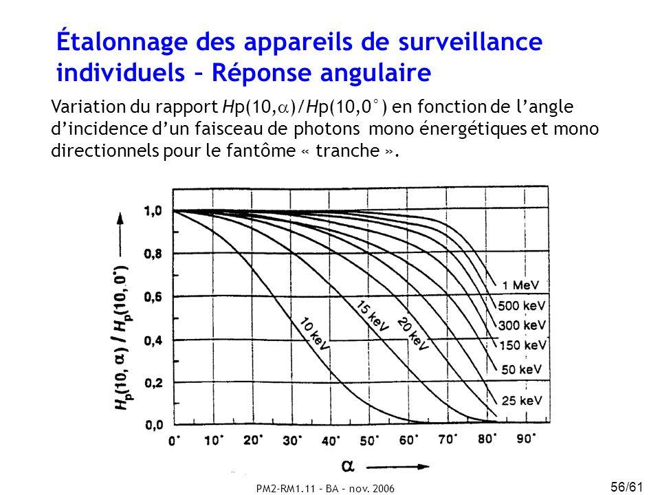 PM2-RM1.11 – BA – nov. 2006 56/61 Étalonnage des appareils de surveillance individuels – Réponse angulaire Variation du rapport Hp(10, )/Hp(10,0°) en