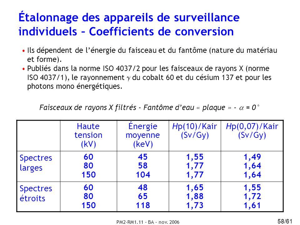 PM2-RM1.11 – BA – nov. 2006 58/61 Étalonnage des appareils de surveillance individuels – Coefficients de conversion Ils dépendent de lénergie du faisc