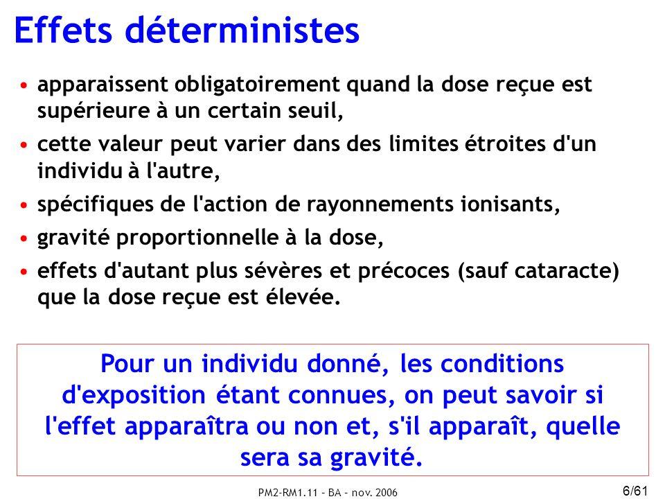PM2-RM1.11 – BA – nov. 2006 6/61 Pour un individu donné, les conditions d'exposition étant connues, on peut savoir si l'effet apparaîtra ou non et, s'