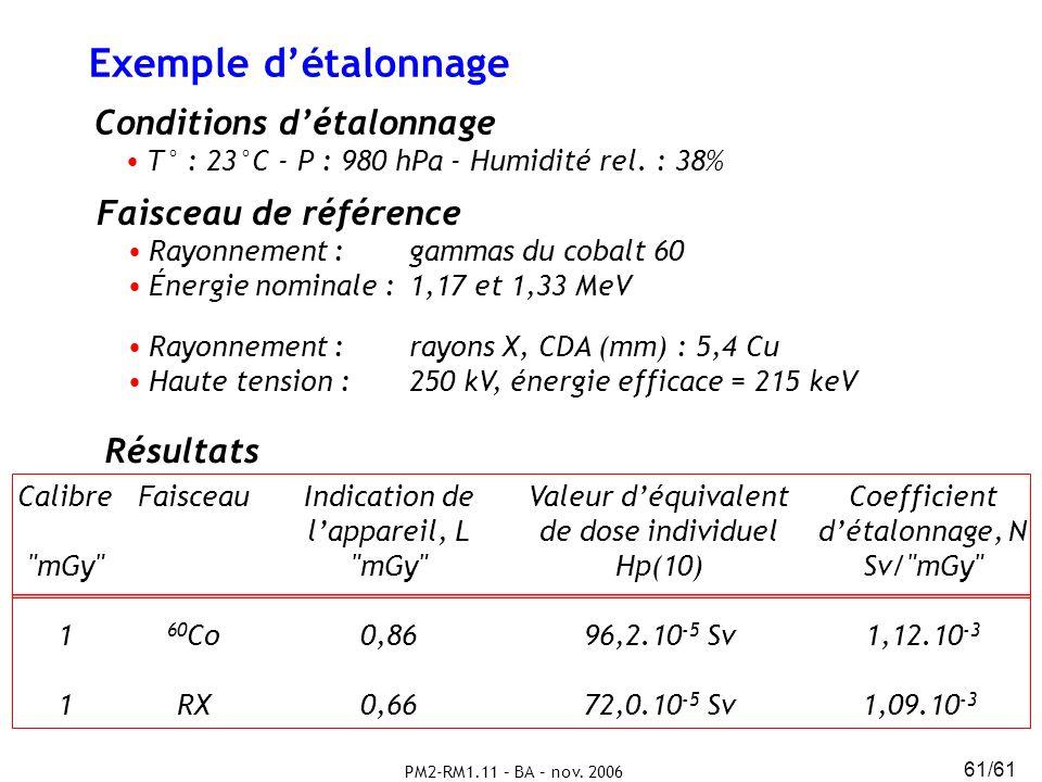 PM2-RM1.11 – BA – nov. 2006 61/61 Exemple détalonnage Conditions détalonnage T° : 23°C - P : 980 hPa - Humidité rel. : 38% Faisceau de référence Rayon