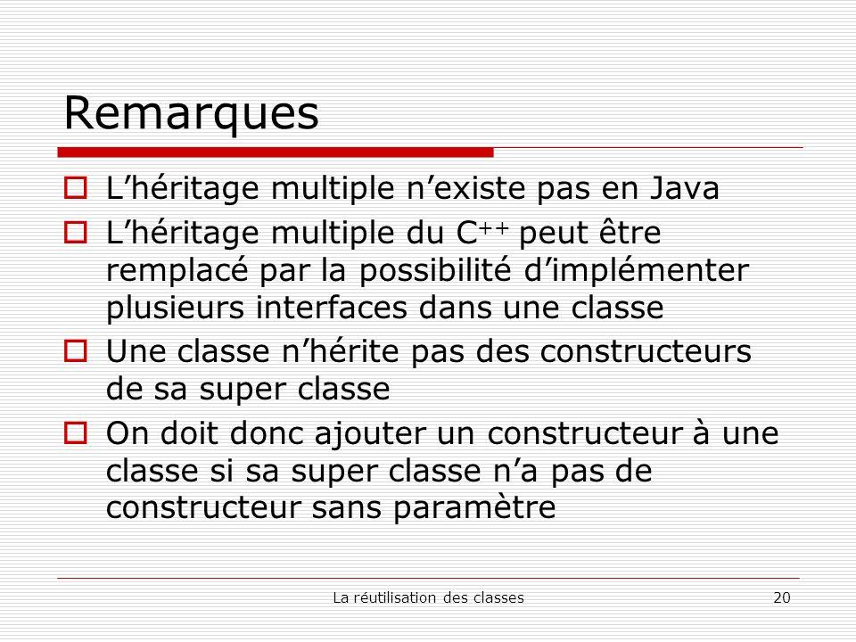 La réutilisation des classes20 Remarques Lhéritage multiple nexiste pas en Java Lhéritage multiple du C ++ peut être remplacé par la possibilité dimplémenter plusieurs interfaces dans une classe Une classe nhérite pas des constructeurs de sa super classe On doit donc ajouter un constructeur à une classe si sa super classe na pas de constructeur sans paramètre