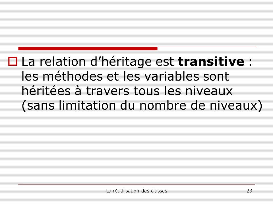 La réutilisation des classes23 La relation dhéritage est transitive : les méthodes et les variables sont héritées à travers tous les niveaux (sans limitation du nombre de niveaux)