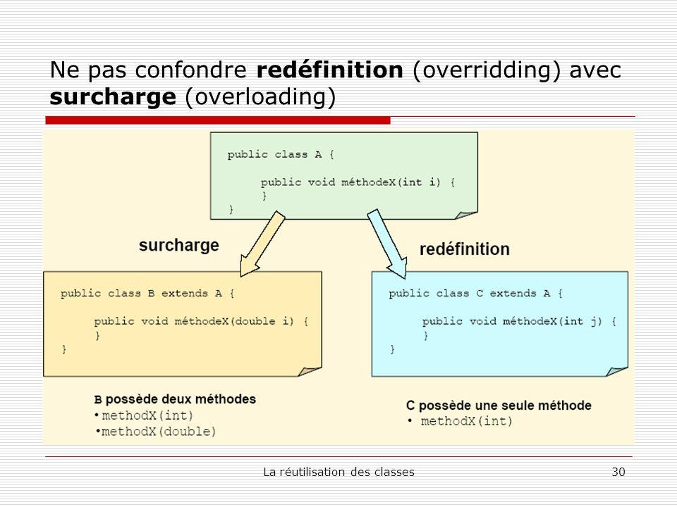 La réutilisation des classes30 Ne pas confondre redéfinition (overridding) avec surcharge (overloading)