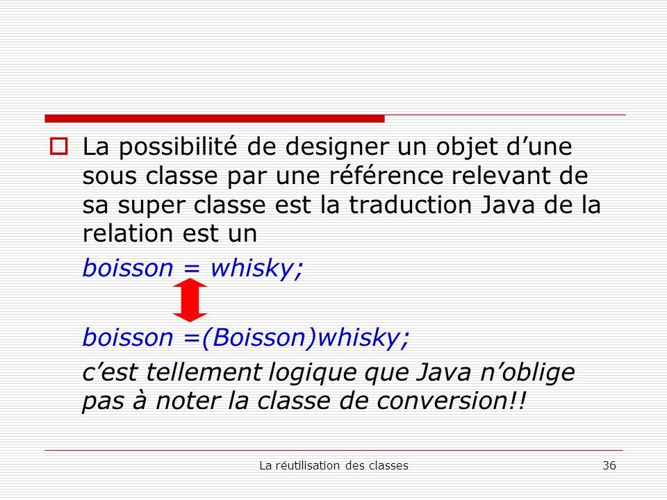 La réutilisation des classes36 La possibilité de designer un objet dune sous classe par une référence relevant de sa super classe est la traduction Java de la relation est un boisson = whisky; boisson =(Boisson)whisky; cest tellement logique que Java noblige pas à noter la classe de conversion!!