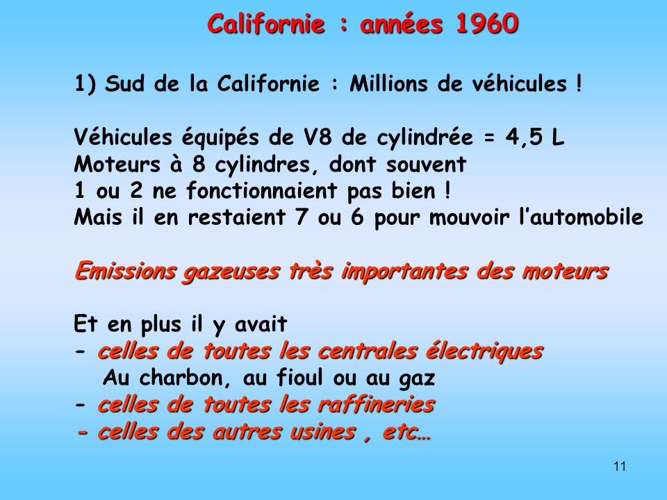 11 Californie : années 1960 1) Sud de la Californie : Millions de véhicules ! Véhicules équipés de V8 de cylindrée = 4,5 L Moteurs à 8 cylindres, dont