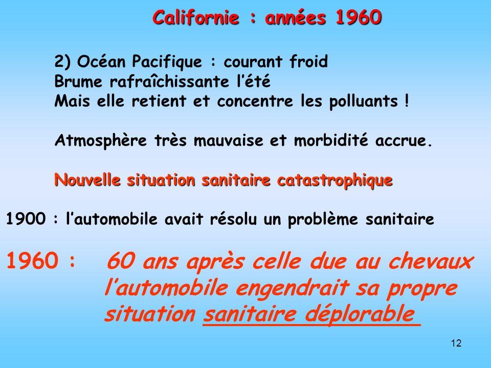 12 Californie : années 1960 2) Océan Pacifique : courant froid Brume rafraîchissante lété Mais elle retient et concentre les polluants ! Atmosphère tr